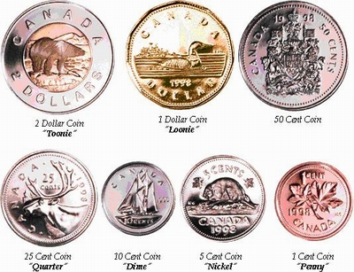 What are canadian coins made of